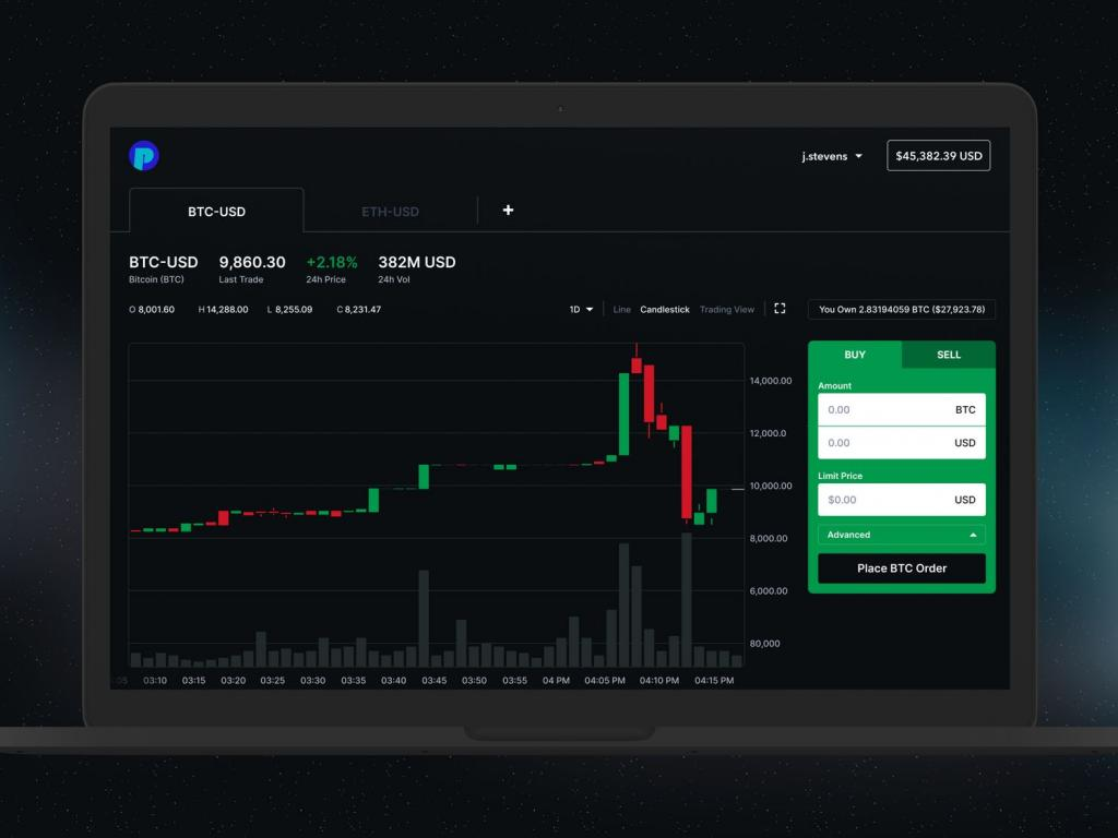 td ameritrade cryptocurrency etf