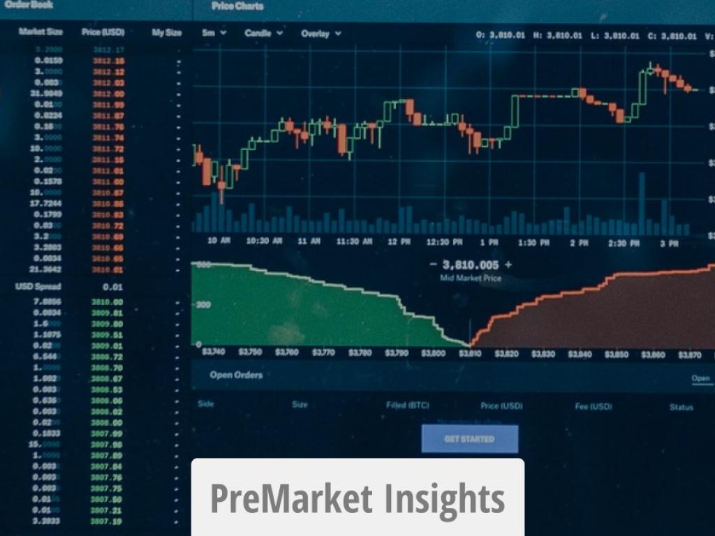 Alpn Stock Alpine Immune Sciences Stock Price Today Markets Insider