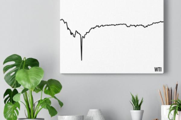 The Banksy Of Stocks? Anonymous College Student Earns Extra Cash Painting Charts