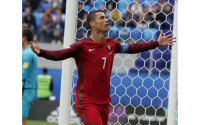 Cristiano Ronaldo: 5 fun facts about the soccer player