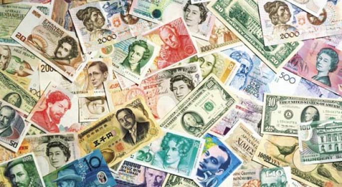 Etf Dollar