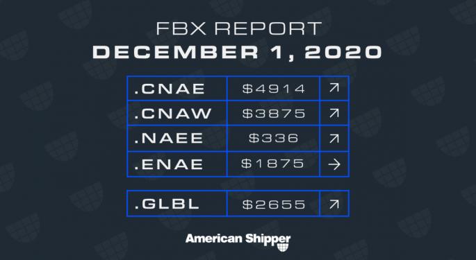 FBX Report: December 1, 2020