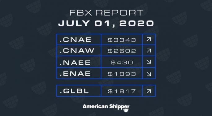 FBX Report: July 1, 2020