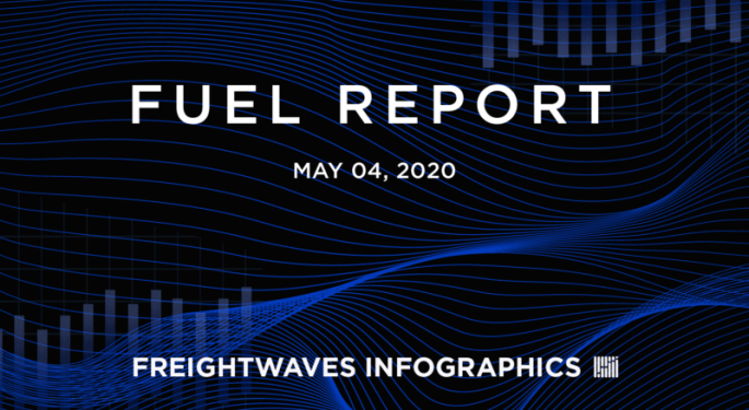 Weekly Fuel Report: May 4, 2020