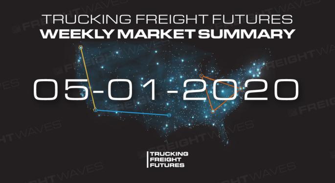 Trucking Freight Futures Market Summary Week Ending 5-01-2020