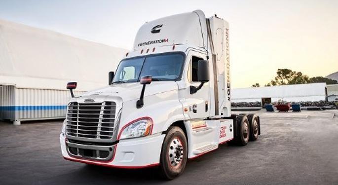 Cummins Sees $400M In Revenue From Making Hydrogen In 2025