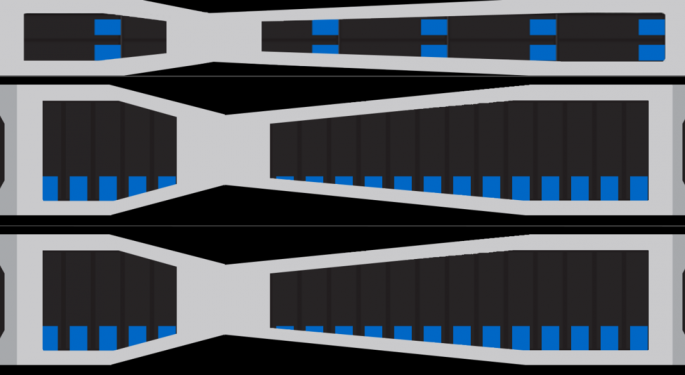 Analysts Weigh In On NetApp's Weak Q4, Stay Largely Bullish Chances Of Inflection