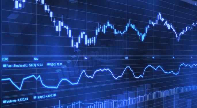 How To Quantify The Volatility Of Your Portfolio