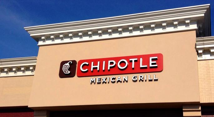 Wall Street Isn't Happy With Chipotle's Latest Food Safety Scare