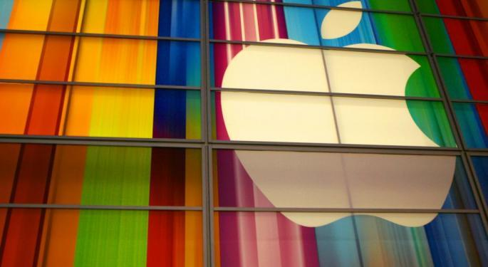 Apple, Twitter Earnings Could Set The Tone For Tech Into Year-End