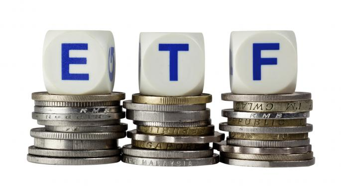 How To Capture Share Buybacks With An ETF