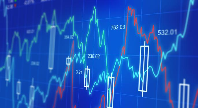 Could These Chart Patterns Be Showing A Market Drop Is In The Cards?