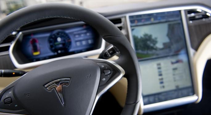 This Day Trader Sees Pullback For Tesla Motors Following Earnings