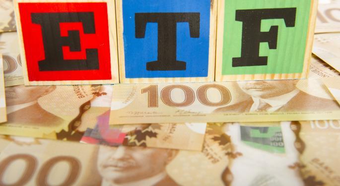 Yields Surge, Bond ETFs Fall
