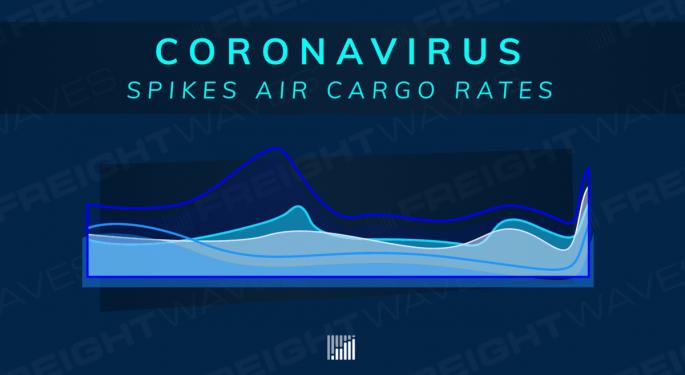 Coronavirus Spikes Air Cargo Rates