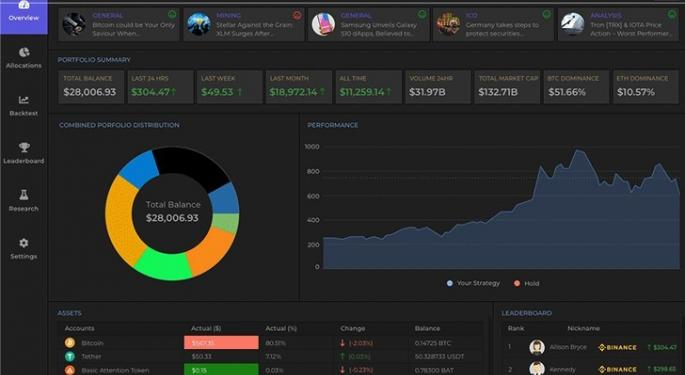 SmartBotCoin Unveils 'World's Most Advanced' Cryptocurrency Trading Platform
