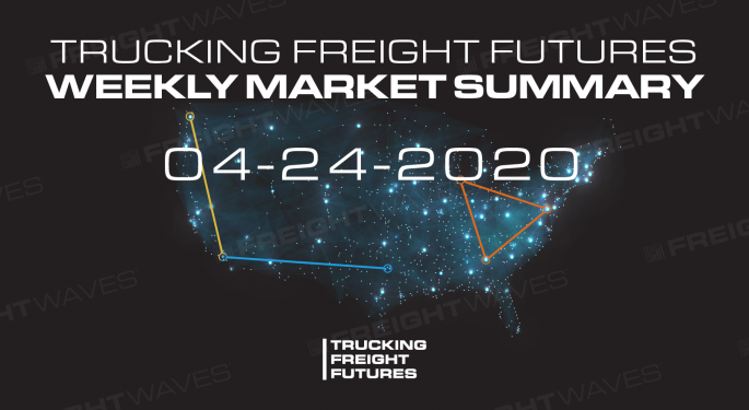Trucking Freight Futures Market Summary Week Ending 4-24-2020