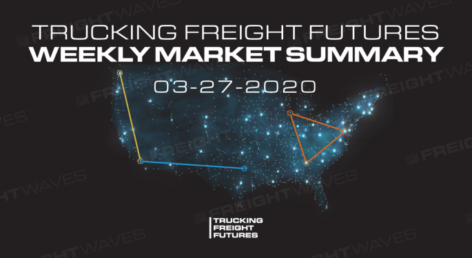 Trucking Freight Futures Market Summary Week Ending 3-27-2020