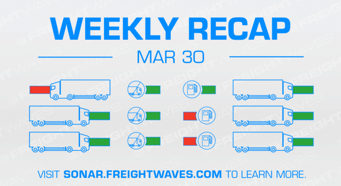 Weekly Freight Volume Recap: March 30, 2020