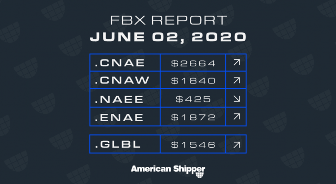 FBX Report: June 2, 2020