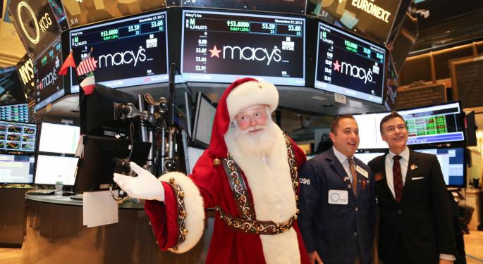 Will Stocks See A Santa Claus Rally?