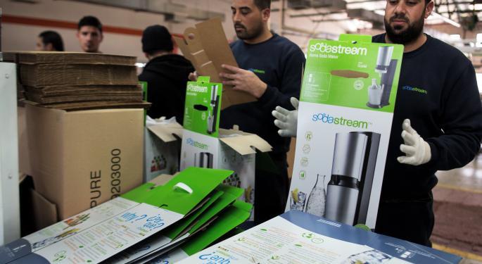 Financial Pundits Express Both Optimism, Pessimism On Sodastream International Ltd