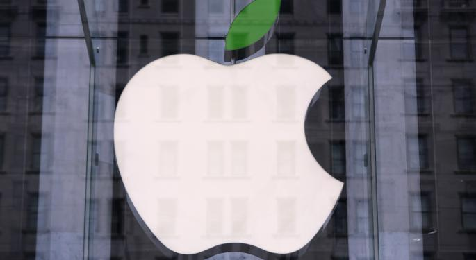 Is Apple A Growth Stock, A Value Stock Or Neither?