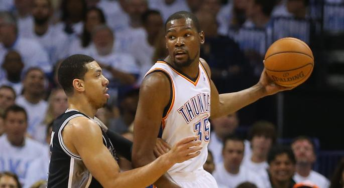Durant Sparkling Ice Deal Prompts Questions About The Value Of Celebrity Endorsements