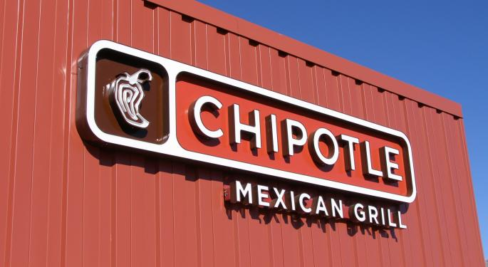 Chipotle Higher After Q2 Earnings Beat, Comps Up 10%