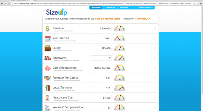 Meet SizeUp, The Startup Using Fintech To Narrow The Information Divide For Small Businesses