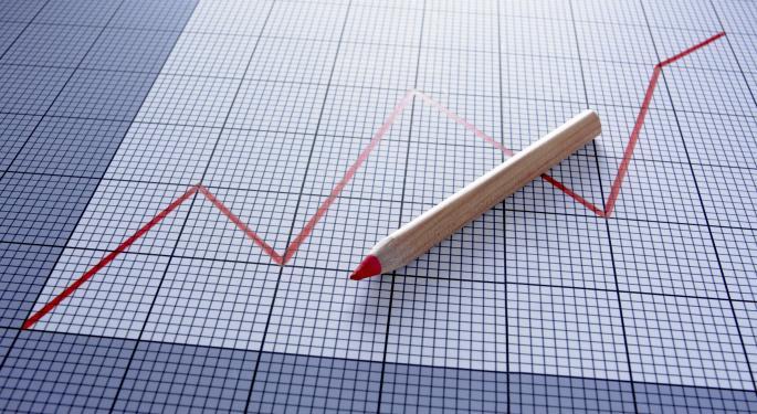 Understanding Stock Market Cycles