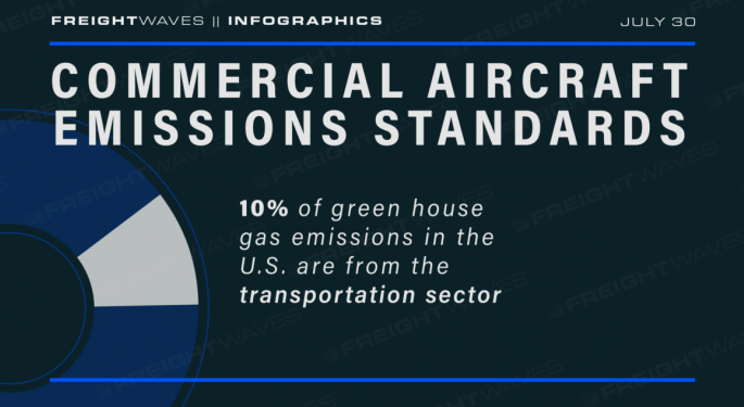Daily Infographic: Commercial Aircraft Emissions Standards