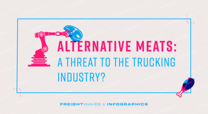 Alternative Meats: A Threat To The Trucking Industry?