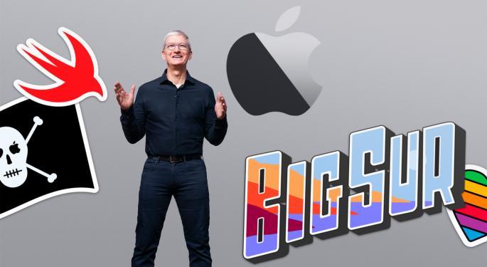 Apple, ¿oportunidad de compra a largo plazo?