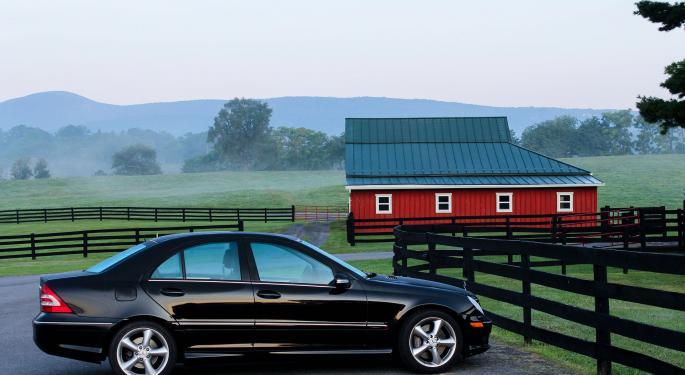 Are Auto Stocks Prime For A Pullback?