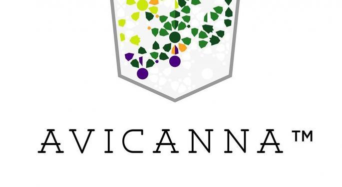 Avicanna Cannabis Products To Reach Australia Via Cannvalate Collaboration