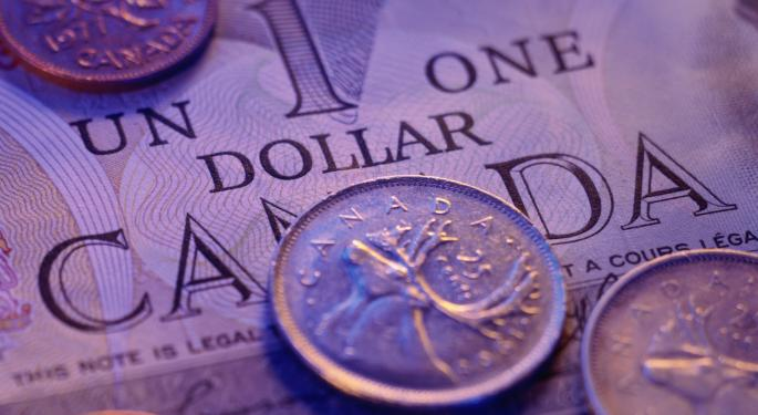 Canadian Dollar Sell-Off Pauses After CPI and Retail Sales Data