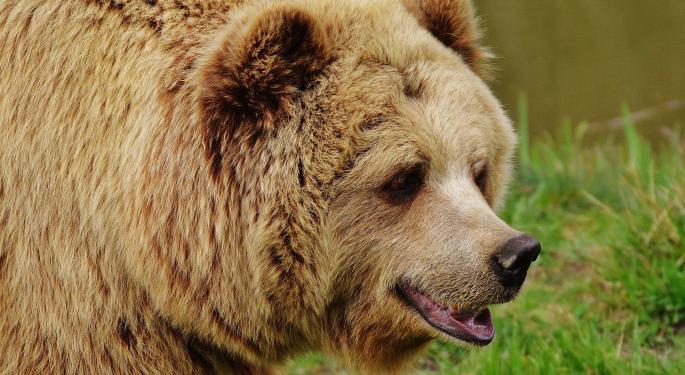 Michael Batnick: Was That Just A Bear Market?