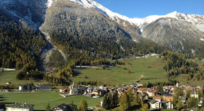 Switzerland ETF Sort Of Stable, But Currency Is An Issue