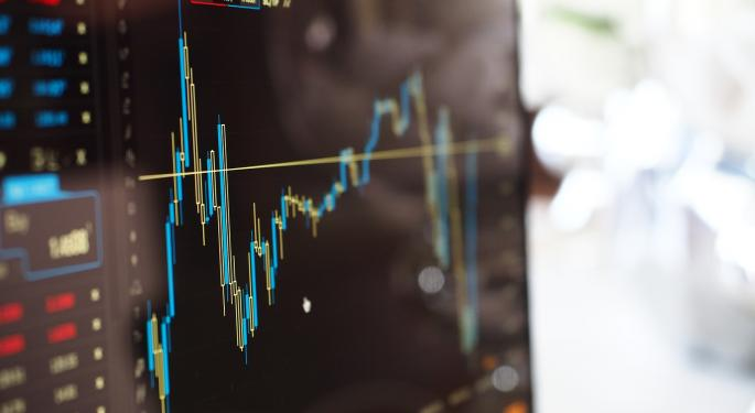 How Market Volatility Is Affecting Some ETF Issuers