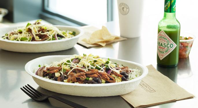 Jim Cramer Thinks Chipotle Stock Can Go 'Much Higher'