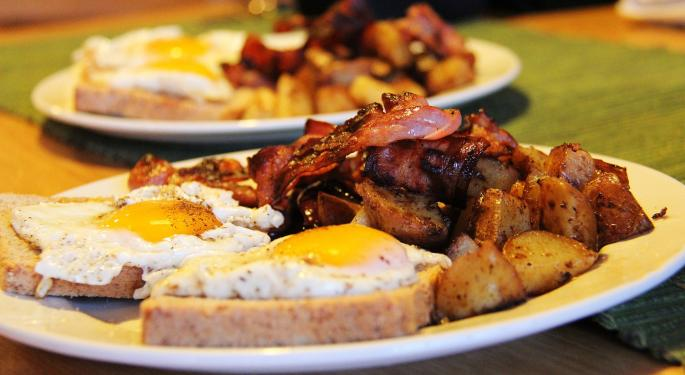 'Breakfast Is Back': 3 Key Trends During The Most Important Meal Of The Day