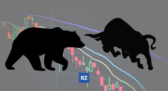 Los toros y osos de la semana de Benzinga: Alibaba, Facebook y más