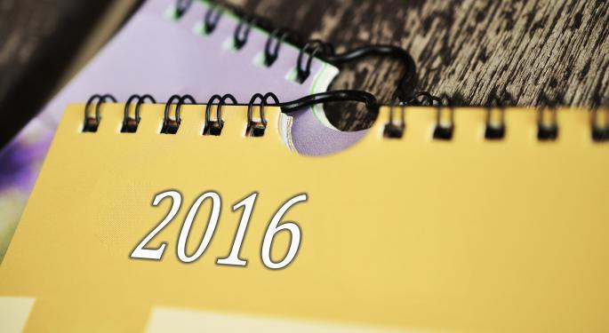HSBC's Top 10 Market Risks For 2016
