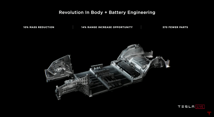 Photos Of Tesla's New Structural Battery Pack Leak Online