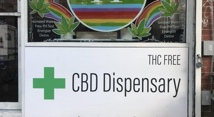 CBD: A Year In Review And A Look Ahead