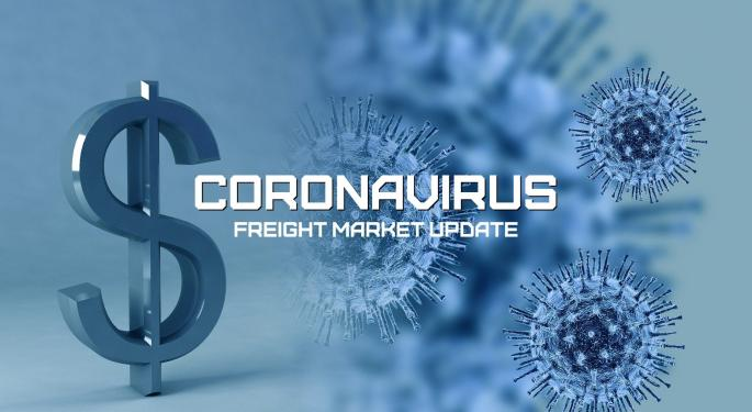 When Will Retail Recover? – Coronavirus Freight Market Update With Video
