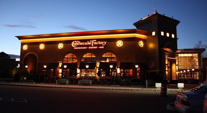 The Story Behind The Ticker: The Cheesecake Factory