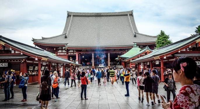 These China ETFs Look Undervalued