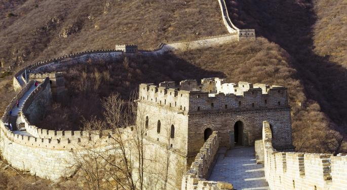 Tips For China ETF Selection